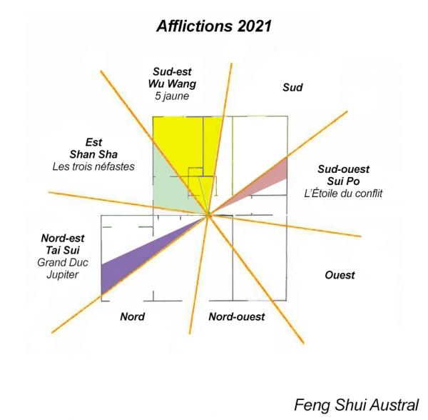 afflictions 2021 3